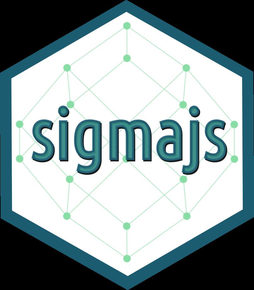 Dynamic graphs • sigmajs
